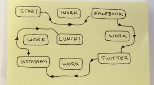 """15 Simple Illustrations on Sticky-notes """"Realities of Adult Life"""""""